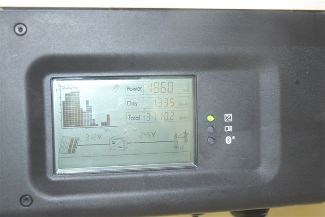 Monitoring screen of inverter helps to keep track of your solar output
